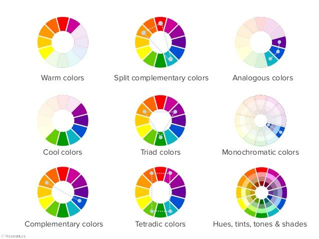 The 12 Colors In Color Wheel Can Be Combined Different Ways When You Create Presentations Some Of Are Considered Warm And Cold