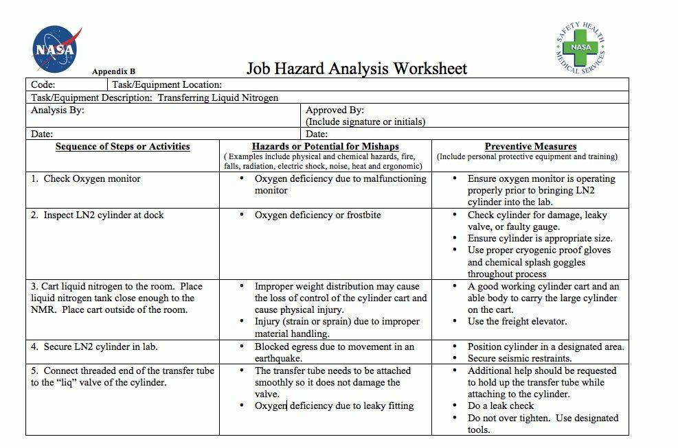 Job Safety Analysis Template Sample Job Safety Analysis