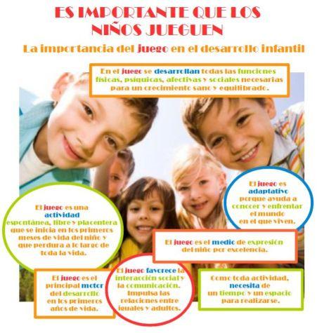 19 Ideas De El Juego Juegos Educacion Psicologia Infantil