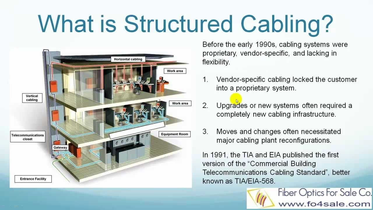 Structured Wiring Panel Diagram House Symbols Home Automation What Is Cabling Standard Tia 568 C Network Rh Pinterest Ca System