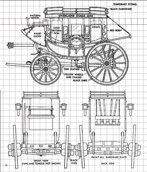 Full Size Printed Plans 1 8 Scale Overland Stagecoach Plan Only