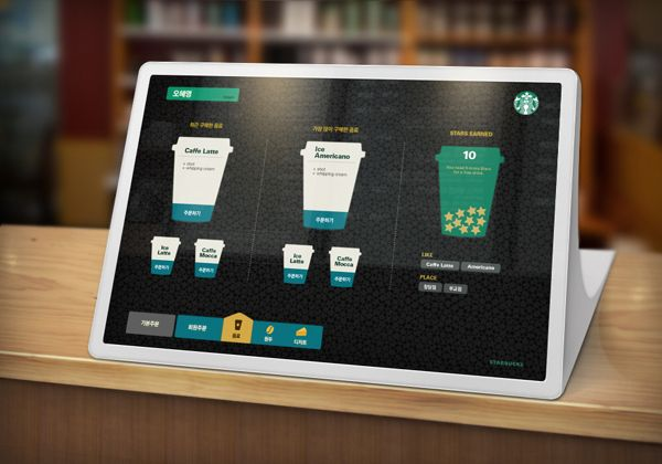 STARBUCKS Media Proposal Project by sunnydayz , via Behance