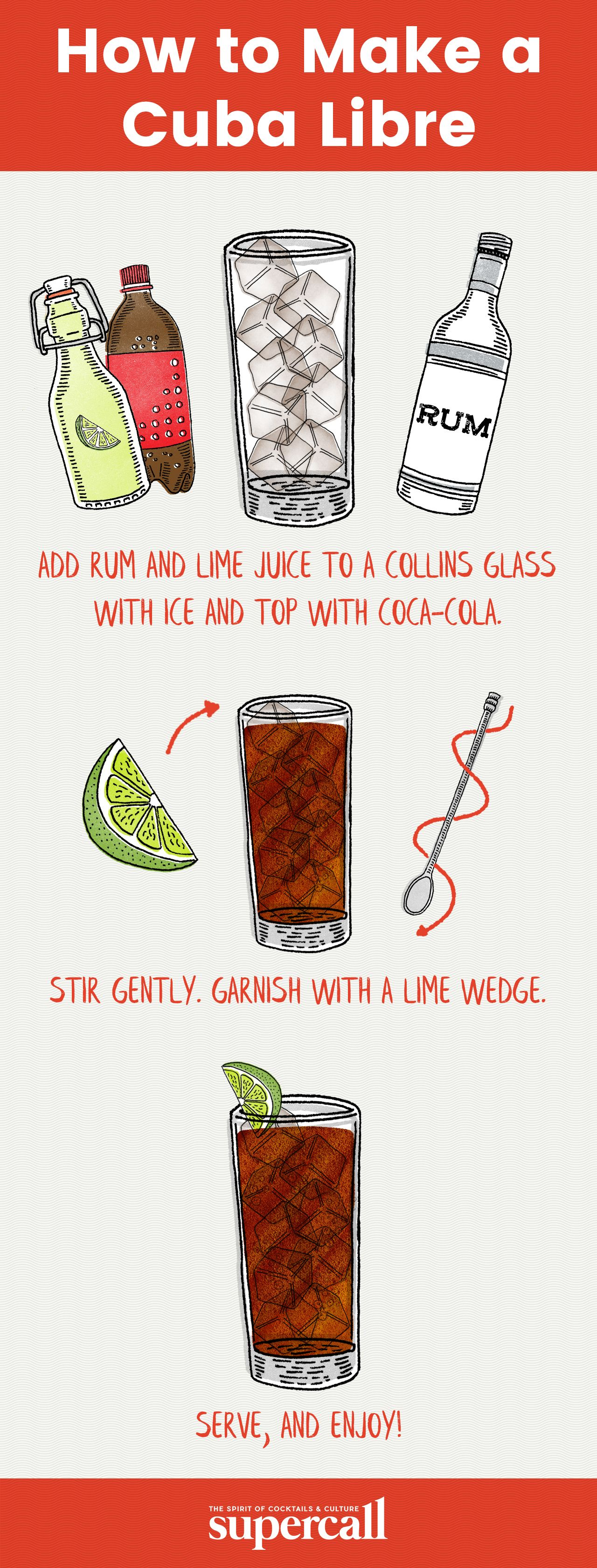 How to make a rum and coke recipe rum best rum