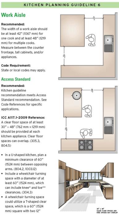 Kitchen Design Work Aisle | Free kitchen design, Kitchen ...
