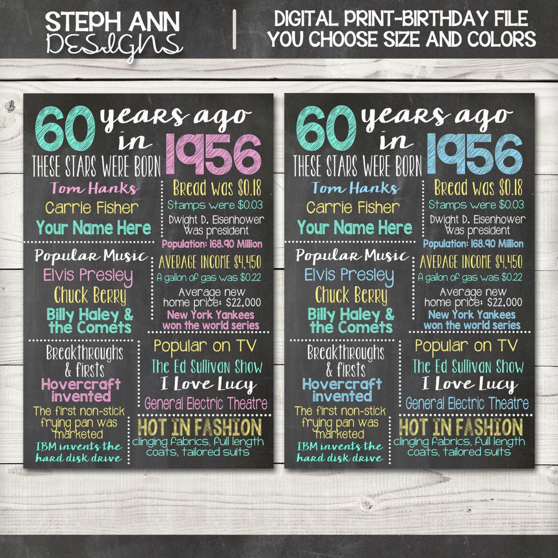 Customized Chalkboard 60th Birthday by StephAnnDesigns on Etsy