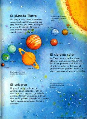 Impresionante Atlas Para Infantil Y Primaria En Imágenes El Universo Para Niños Enseñanza De La Geografía Sistema Solar Para Niños