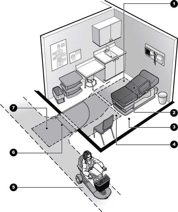 Illustration Showing An Exam Room With Standard Equipment