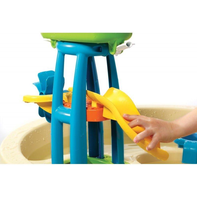 Wasserkanal Spielzeug