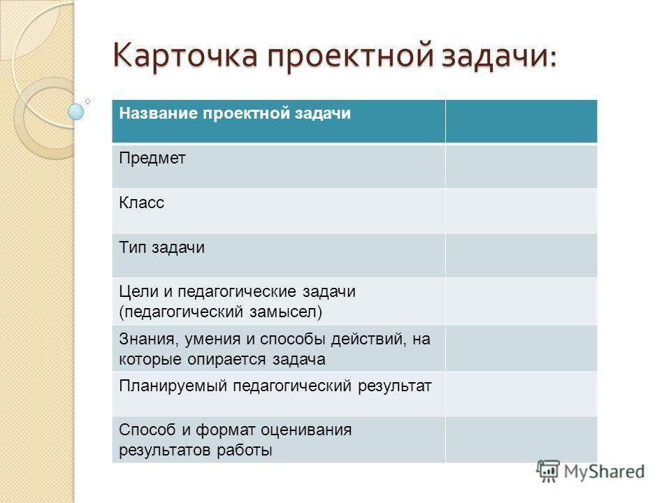 Домашние задания по географии з.я андриевская и п галай 7 класс