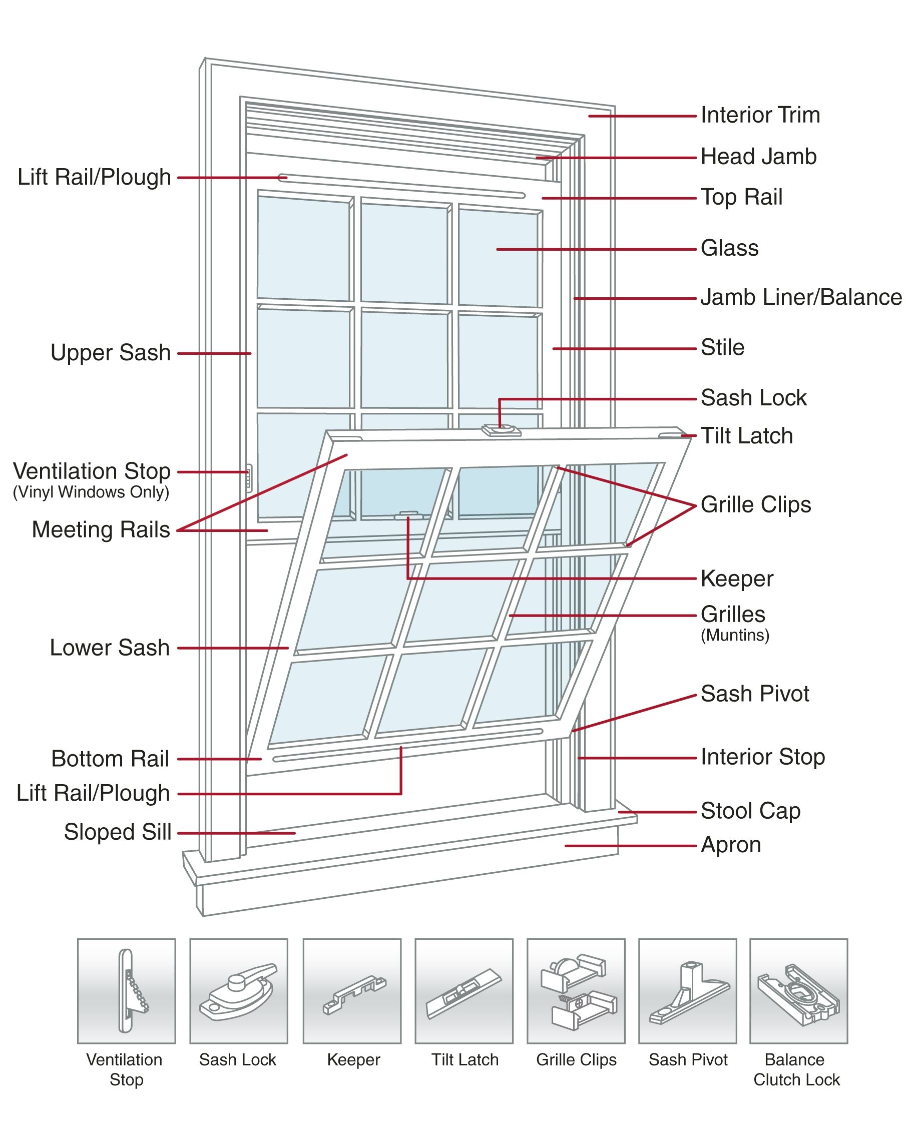 Image Result For Diagram Of A Window Double Hung Windows Window Detail Stairs And Doors