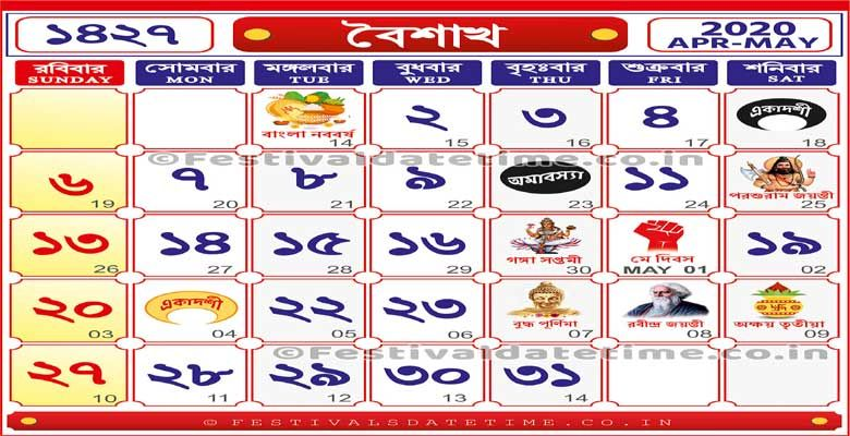 Bengali New Year 2020 Date History Celebration In 2020