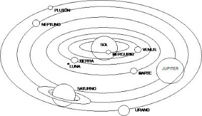 Dibujo Sistema Solar Sistema Solar Solar System Coloring Pages Solar System Planets