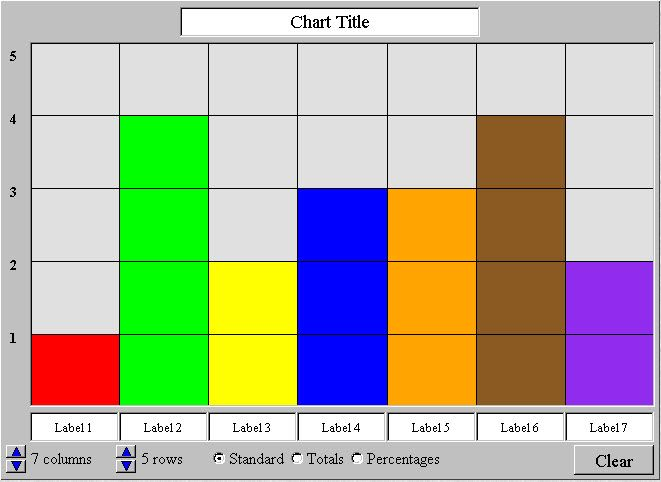 Bar Chart Nlvm Teaching Math Elementary Elementary School Math Homeschool Math