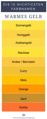 Warme Gelbtöne heißen Sonnengelb, Sonnenblumengelb, Honiggelb, Aztekengold, Narzisse, Amber, Bernstein, Curry, Mais, Orange, Senf und Kürbis. #indischeswohnzimmer