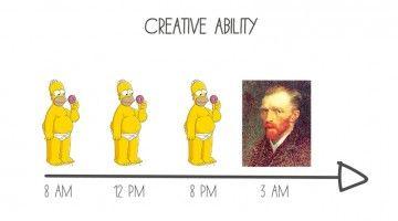 designers-life-funny-charts