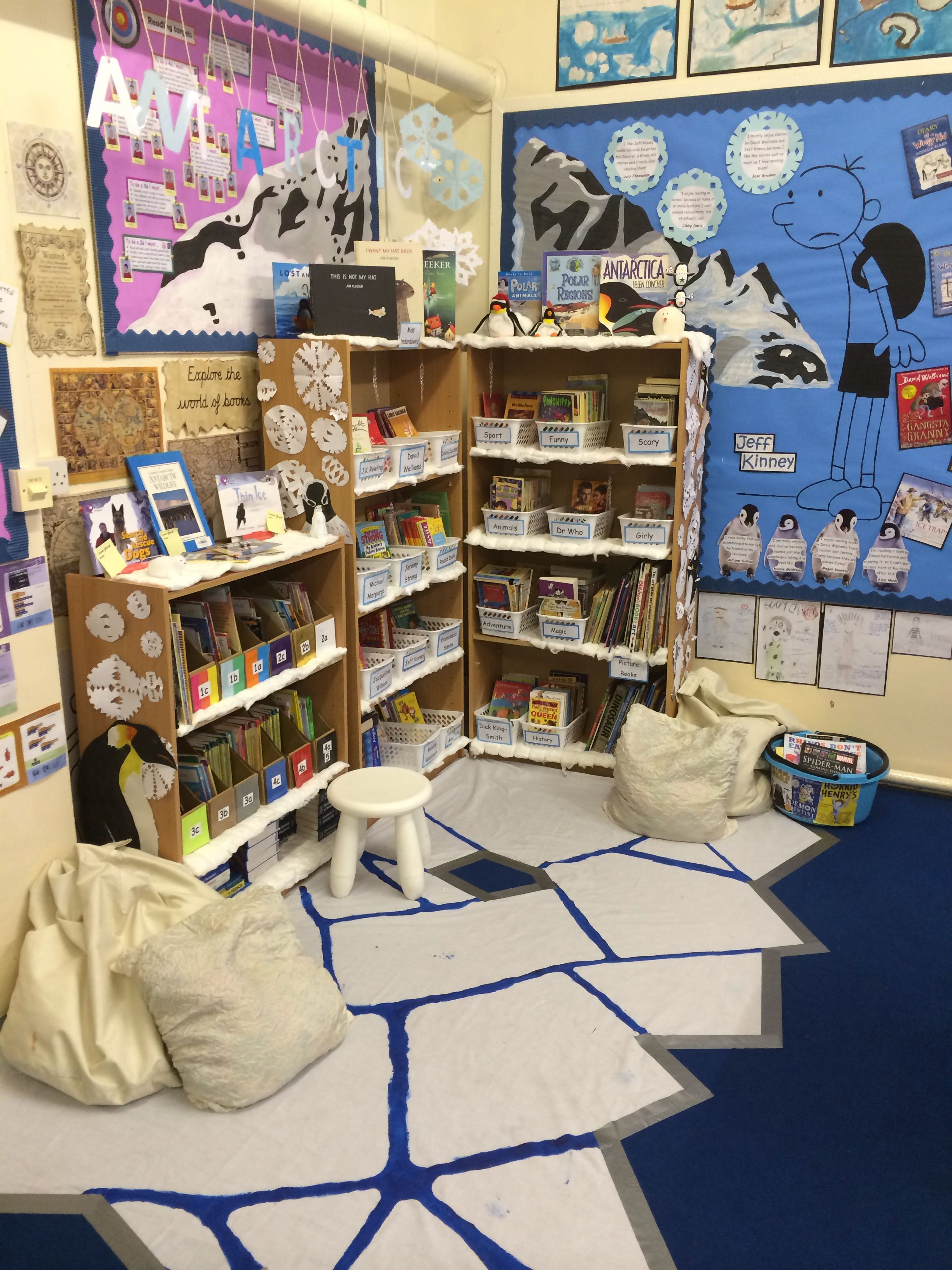 Classroom Ideas Ks2 ~ Antarctica themed book corner ks passport around the