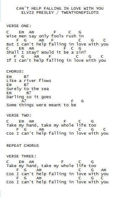 Easy Guitar Chords Of Cant Help Falling In Love