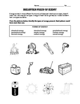 Forms Of Energy Science Words Energy Pictures Thermal Energy