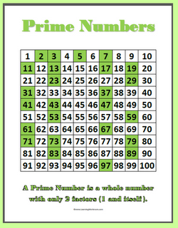Clroom Freebies Number Charts And Student Printables Prime Composite