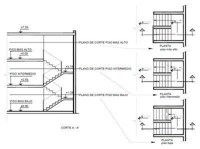 Simbologia de planos arquitectonicos pdf b squeda de for Pdf planos arquitectonicos