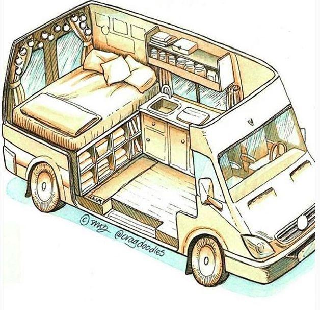 Wunderbare 19 DIY Camper Van Umgestalten Inspirationen fancydecors.co / … Epoxy, so lo