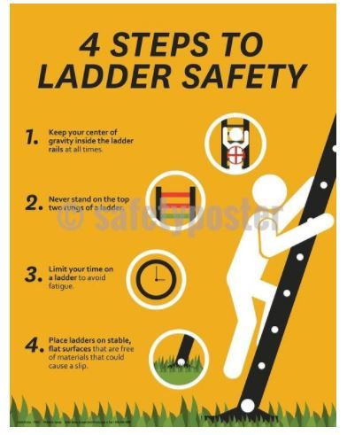 Four steps to ladder safety pinterest safety posters for Ladder safety tips