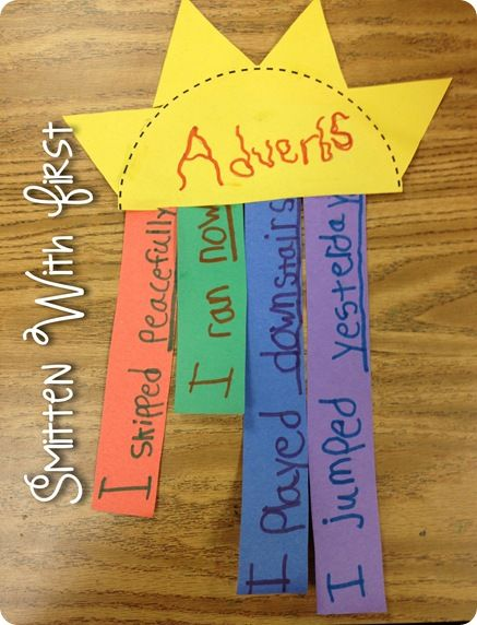 Adverb sun activity - great classroom activity for adverbs as well ...