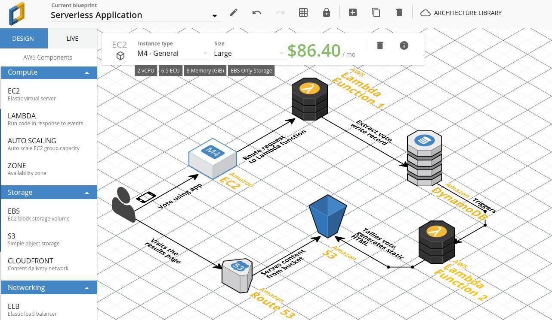 The 40 Best Network Architecture Diagram Tool Technique, http ...