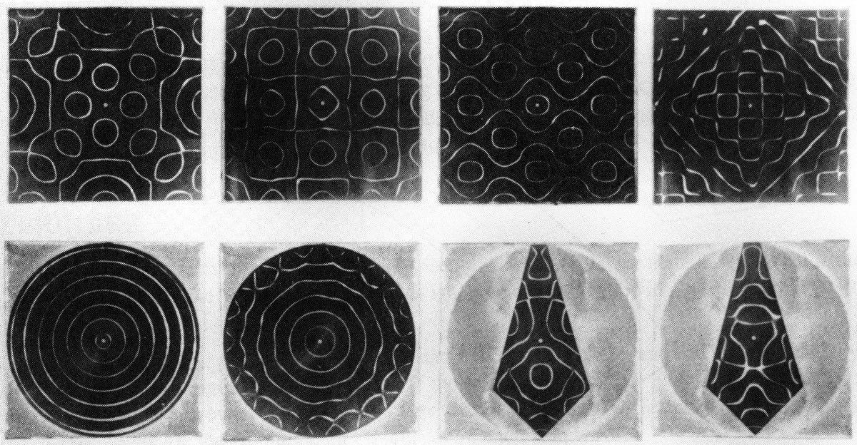 Sesin Sekli Siyamatik Cymatic Indigo Dergisi Indigo Dogal Seni