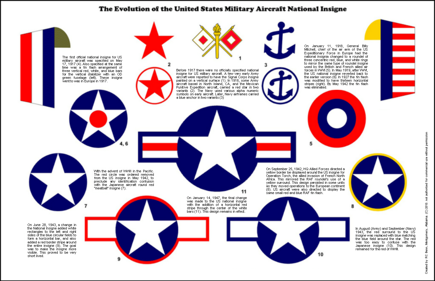 AN US Army Air Force National Star and Bars Insignia Military Aircraft Roundel