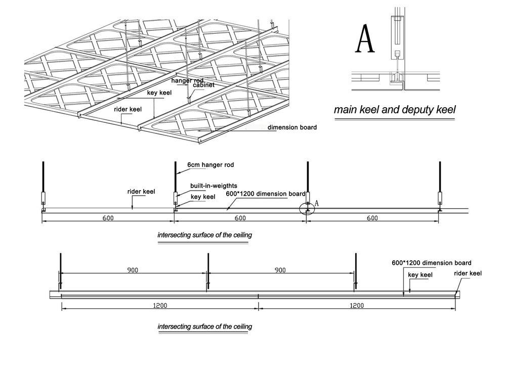 Gypsum Board Ceiling Details Decorative building ma...