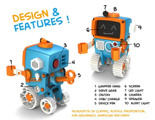 This curiously fun robot design merges advanced connectivity technologies and an adorable steampunk aesthetic, making it more than just a toy but a complete interactive experience. Using an iPhone or iPad, the user can control it to play games, perform tasks or even let it interact on its own with other robots! The designer has thought of everything! An on-board camera, high quality display, multiple apps, seamless connectivity… the list goes on!    Designer: Jaehong Eric Han