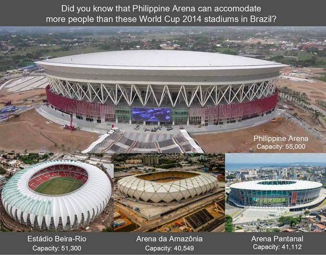 Philippine Inaugurates The Biggest Dome Arena In The World Pantanal Philippine Churches Of Christ