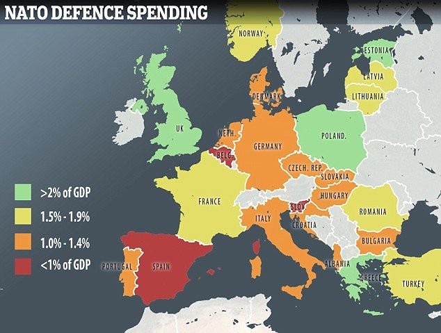 data has revealed the nato countries not spending enough on defence to warrant donald trump using