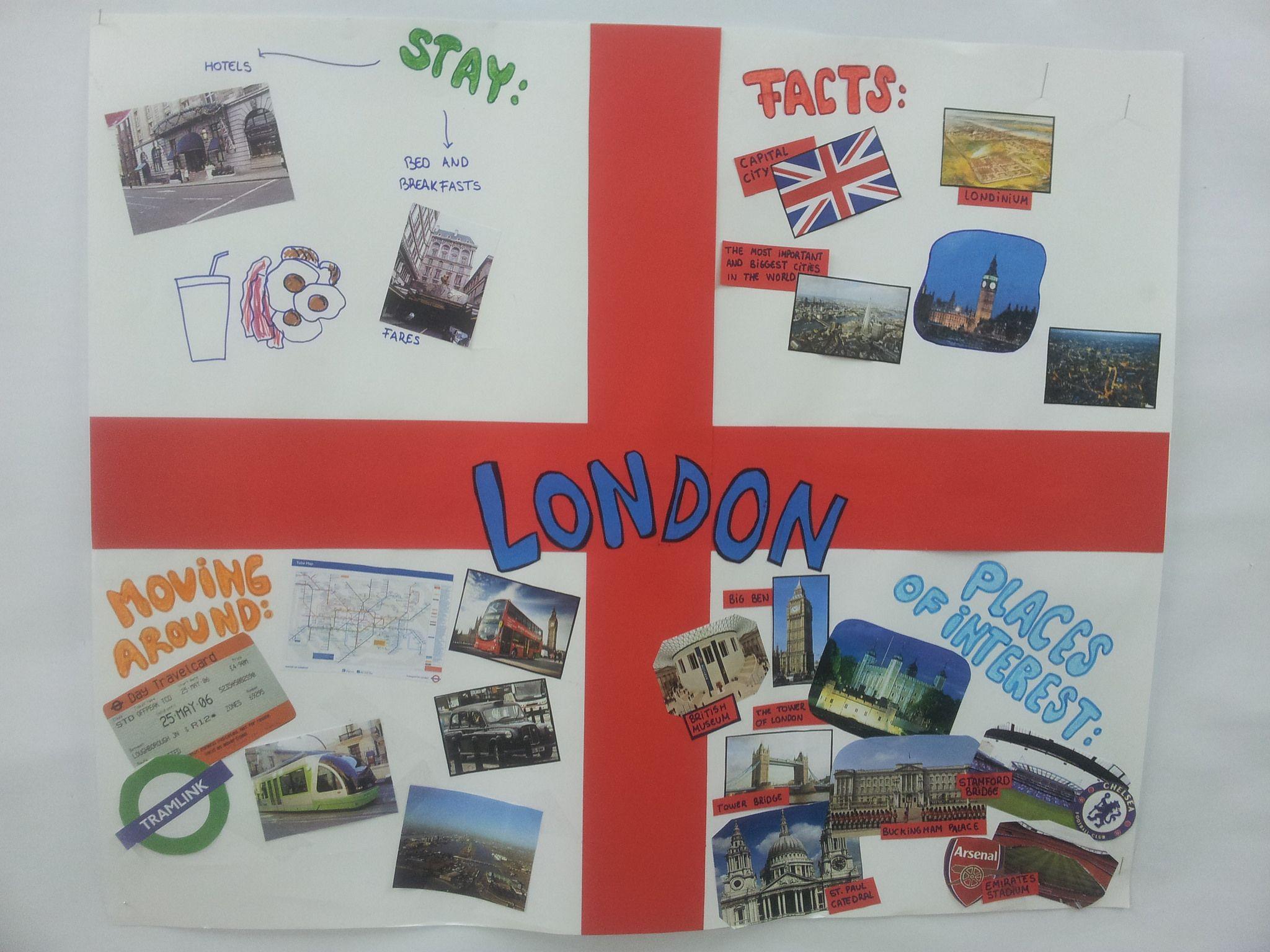 httpsflickrpjhkrFY Mind Mapping London January