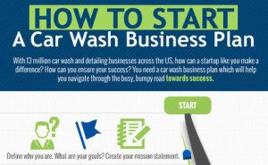 Featured Image How To Start A Car Wash Business Plan Ig