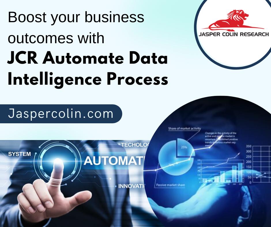 Automate Data Intelligence Process Insight Business Goals Global Business