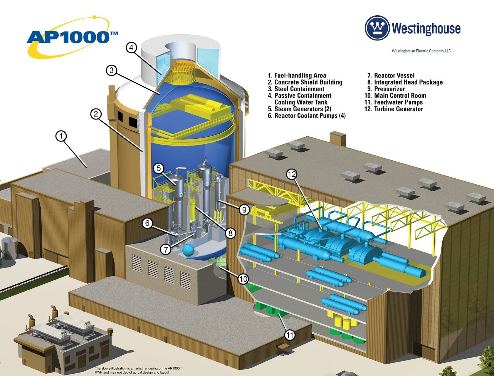 reactor cutaways Google Search Reactors Pinterest