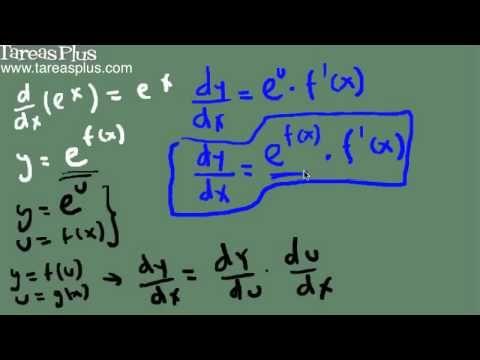 Derivada de la función exponencial de base e (demostración ...