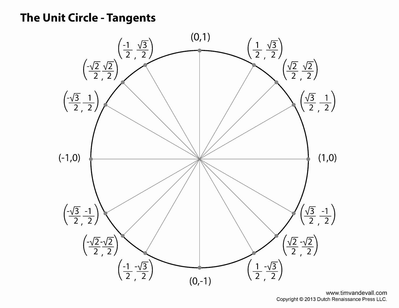 40 Blank Unit Circle Pdf In 2020 Blank Unit Circle The Unit
