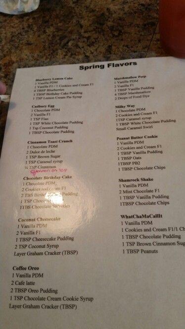 Recipes Recetas De Cocina Cocinas Herbalife Comportamiento Prncipe Nutribullet