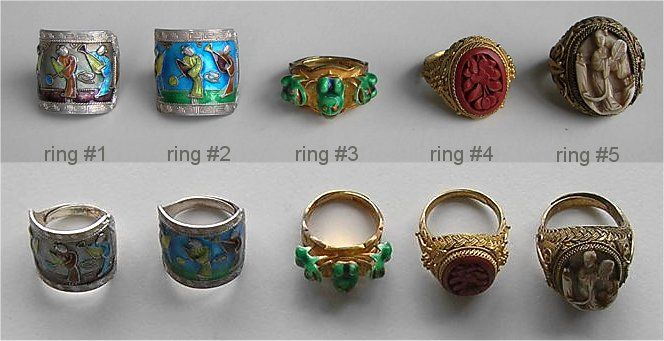 Lokesh's Ring Inspiration