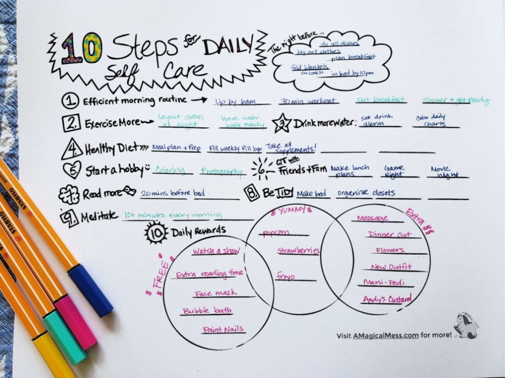 10 Step Self Care Plan Care plans, Self care, How to plan