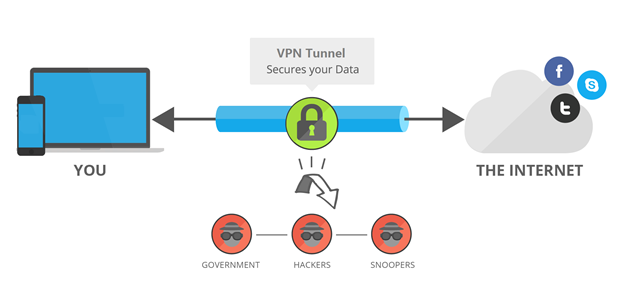 ab1e1354e90d228f8f7252acbae9dfef - Is It Safe To Torrent With Vpn