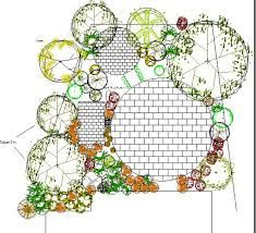 English garden layout from google image search Wedding