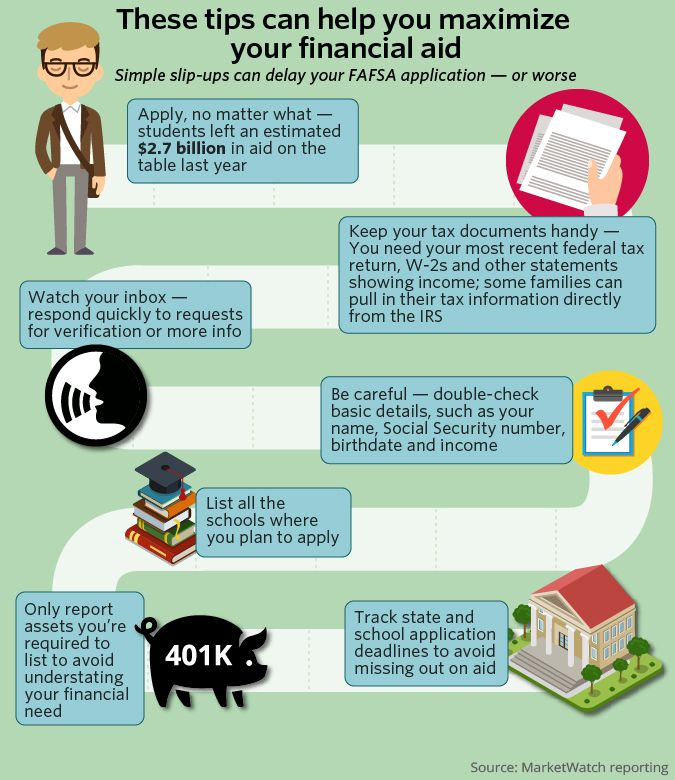 How To Get My 2017 Tax Return For Fafsa