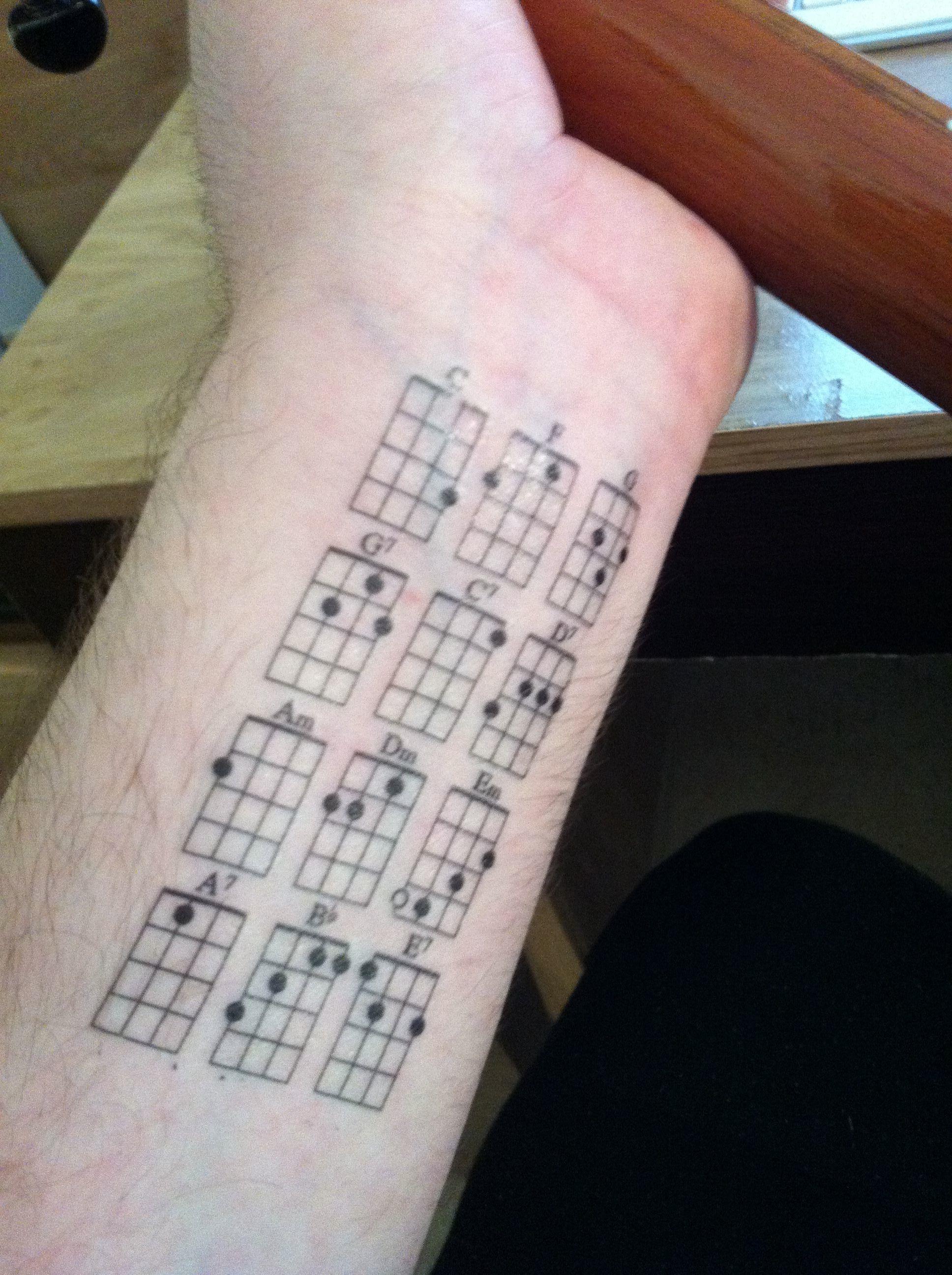 Tattoo Tattoo Fail Friday Links (With images) Tattoo