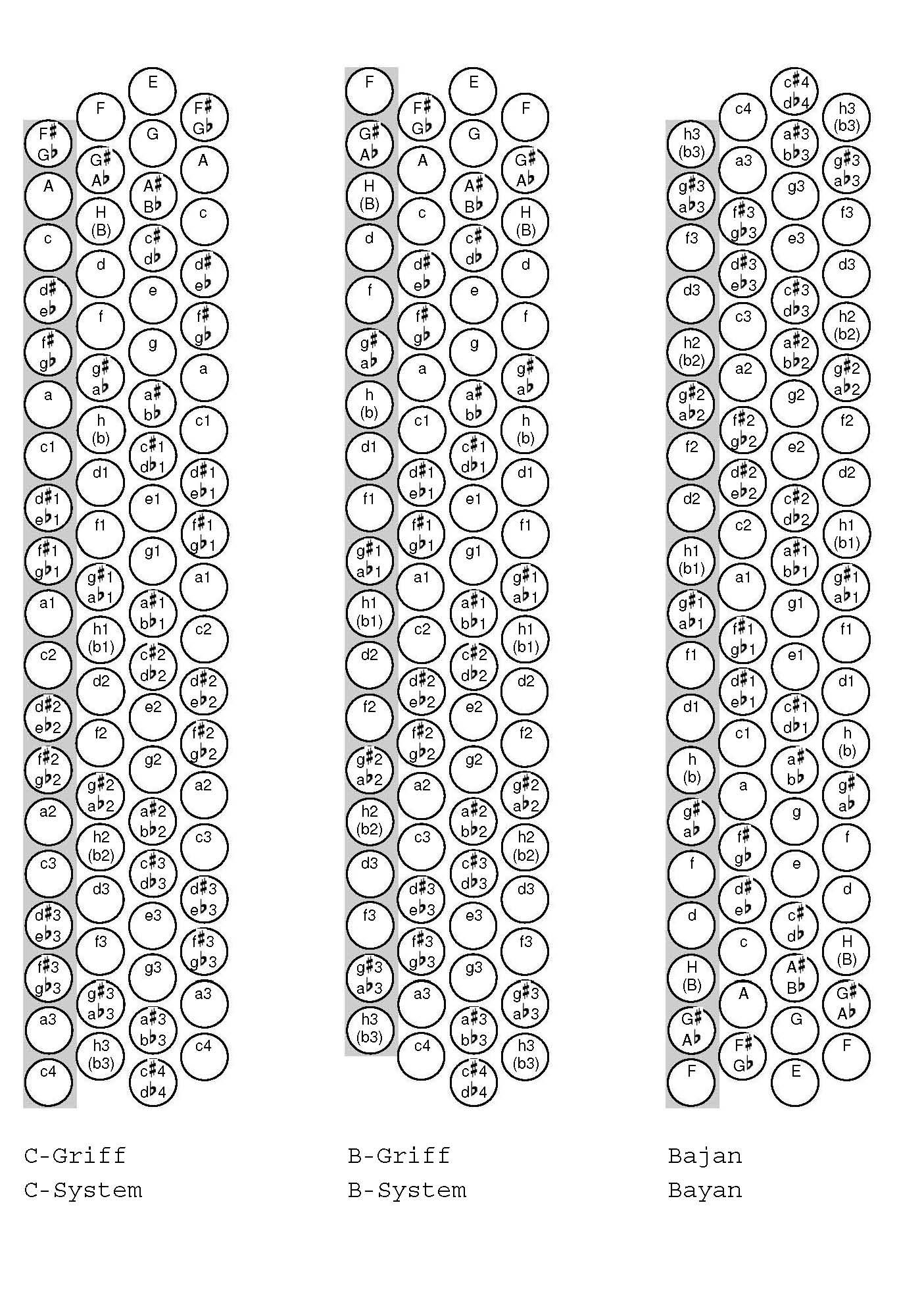 Button Accordion Layout 4 Row