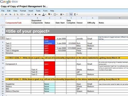 50 time-saving Google Docs templates Pinterest Project