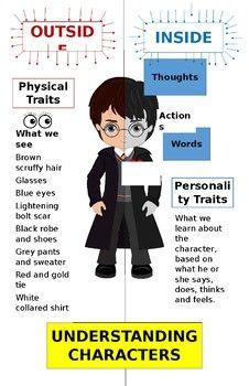 Understanding Characters Poster Using Harry Potter Harry Potter Activities Harry Potter Free Character